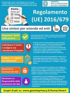 Regolamento UE 2016/679